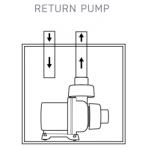 Vector Return Pump