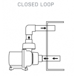 Closed Loop Aquarium Pump